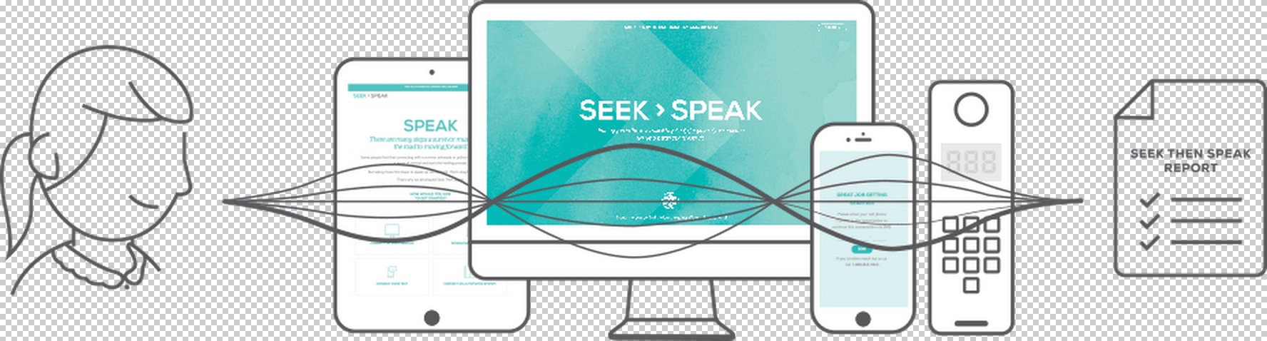 Seek Then Speak